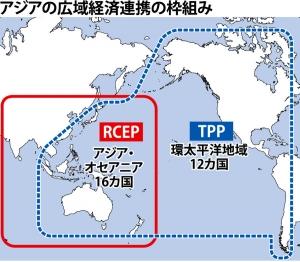 アジアの広域経済連携の枠組み