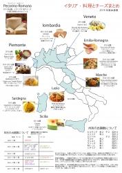 イタリア料理まとめ2016