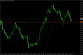 1gbpjpy-d1-fxtrade-financial-co.png