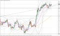 gbpjpy-m15-fxtrade-financial-co.png