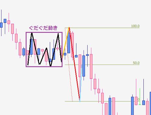 ドル円20161212記事②-min