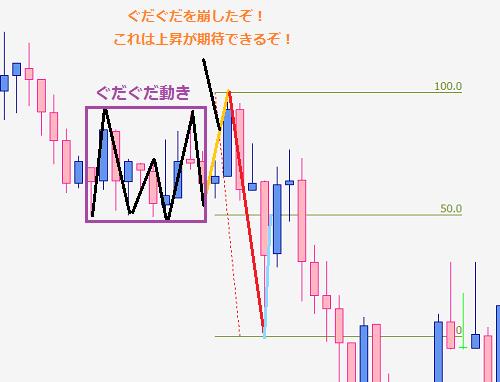 ドル円20161212記事③-min