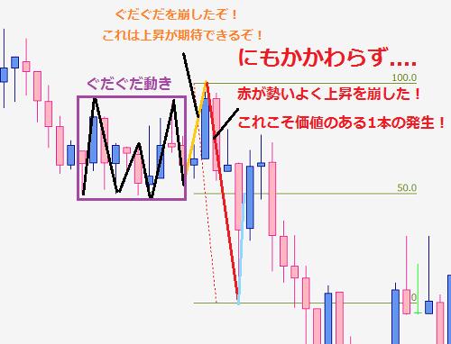 ドル円20161212記事④-min