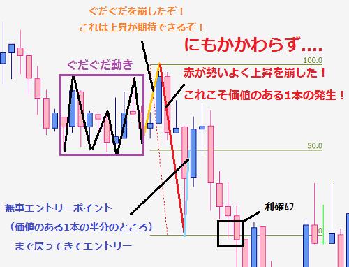 ドル円20161212記事⑤-min