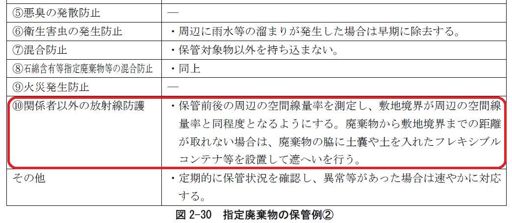 指定廃棄物の保管例