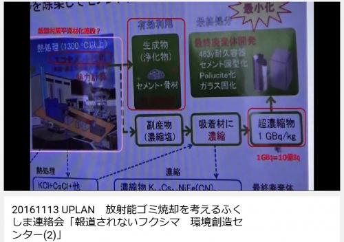 動画キャプチャ UPLAN 放射能ゴミ焼却を考えるふくしま連絡会