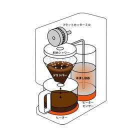 無印コーヒーメーカー03