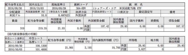 HDV 分配金