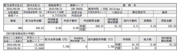 00005 HSBCホールディングス配当金