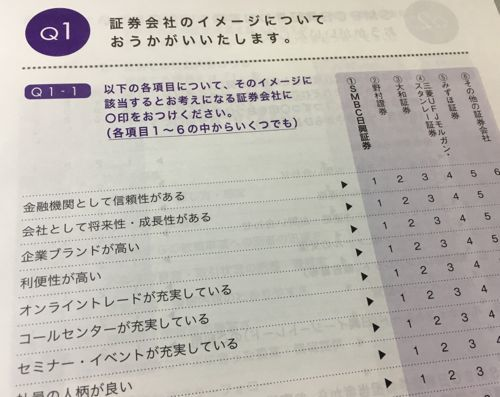 SMBC日興証券 お客様アンケート 内容(1)