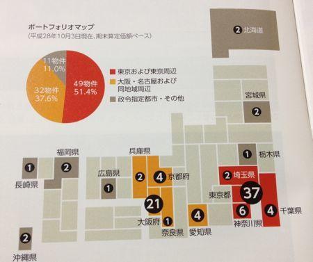 日本リテールファンド投資法人 適度に分散したポートフォリオ