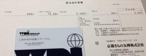 7615 京都きもの友禅 中間配当金