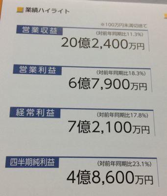 センチュリー21・ジャパン 業績は堅調です