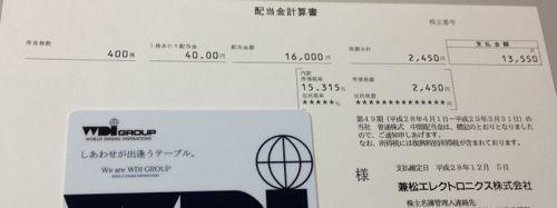 8096 兼松エレクトロニクス 中間配当金