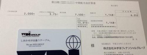 8411 みずほFG 中間配当金