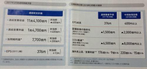 日本電信電話 業績予想と中間財務目標