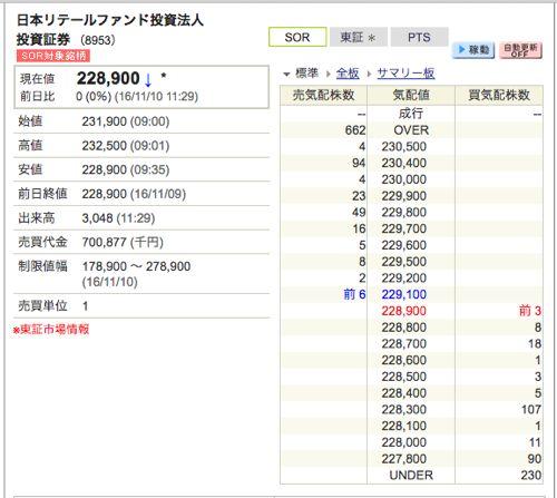 日本リテールファンド投資法人
