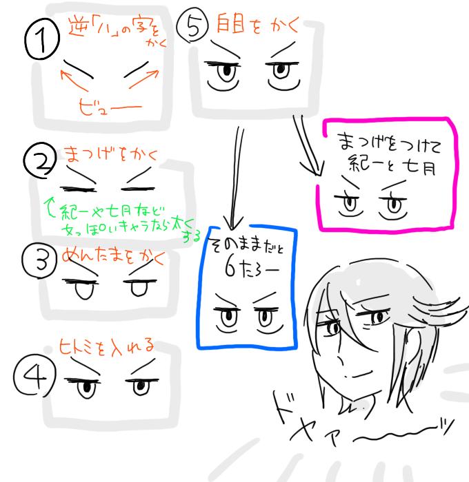 黒見の書き方4