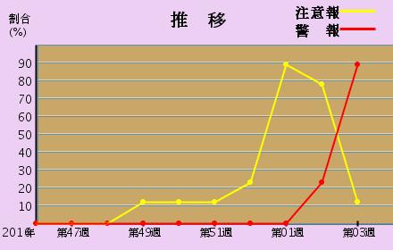 graph_22.png