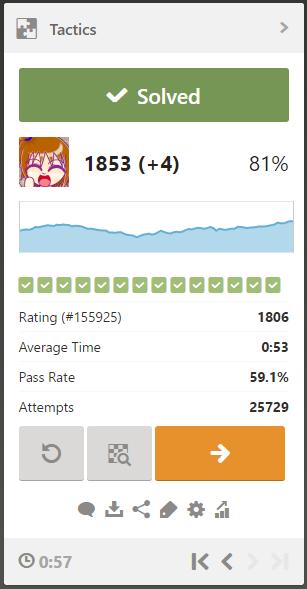 平均時間よりも長かったけどscore81%