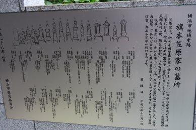 旗本笠原家の墓所説明板