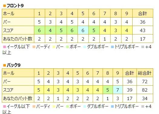 20170104_ABCisumi.jpg