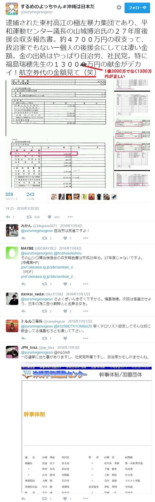 沖縄のテロ活動に1300万円払うミズポ