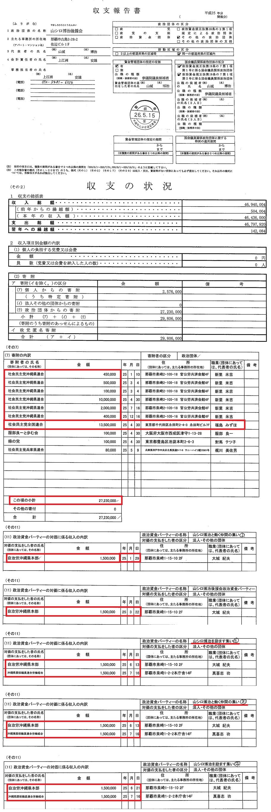 沖縄の社民党テロリスト山城のH25年分収支書1