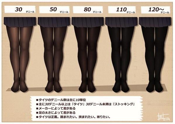 黒タイツのデニール比較画像(30デニールから120デニール)
