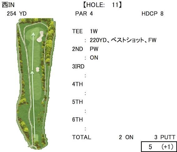 藤岡GC IN 11
