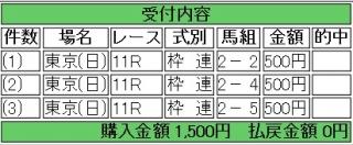 ジャパンカップボブディラン暗号サイン