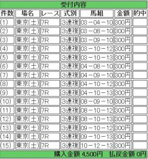 東京7R3連複