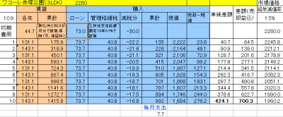 wakore赤塚公園賃貸vs購入2
