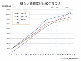 chintai_hikaku_02-400x300.png