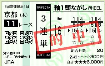 2017金杯3連単