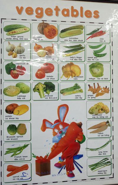 野菜の単語