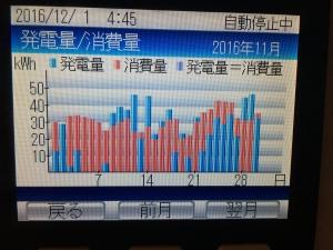 2016年11月消費電力グラフ