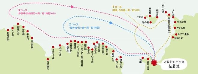 course[1]