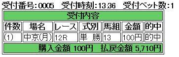 馬券170116