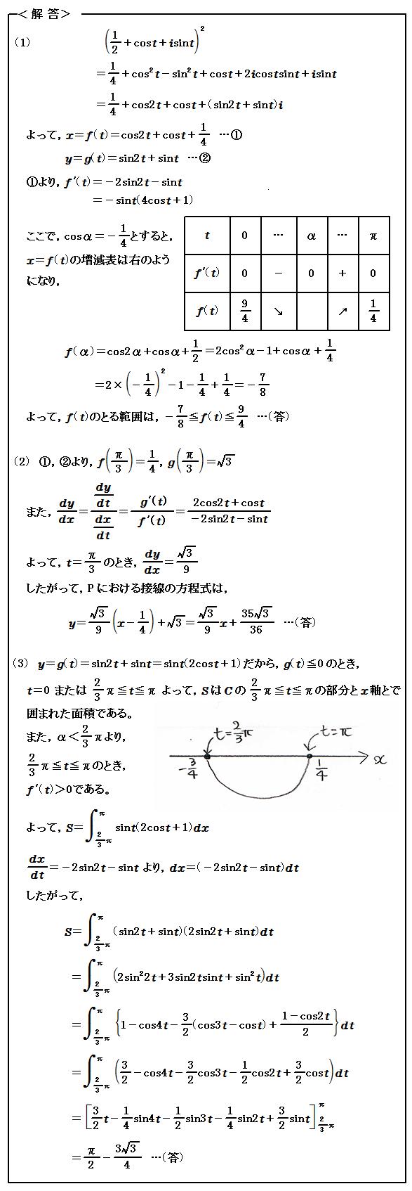 2016 名古屋工業大学 第4問 微分・積分 解答