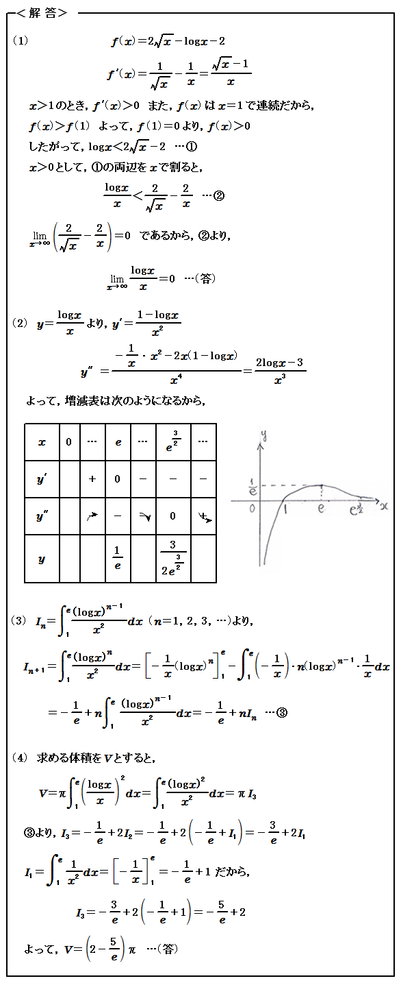 2016 静岡大学理系 第3問 微分・積分 解答