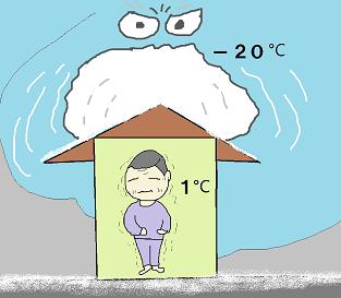 −20℃の襲来