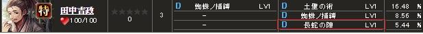 特 田中吉政(2)S2