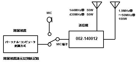 送信機系統図