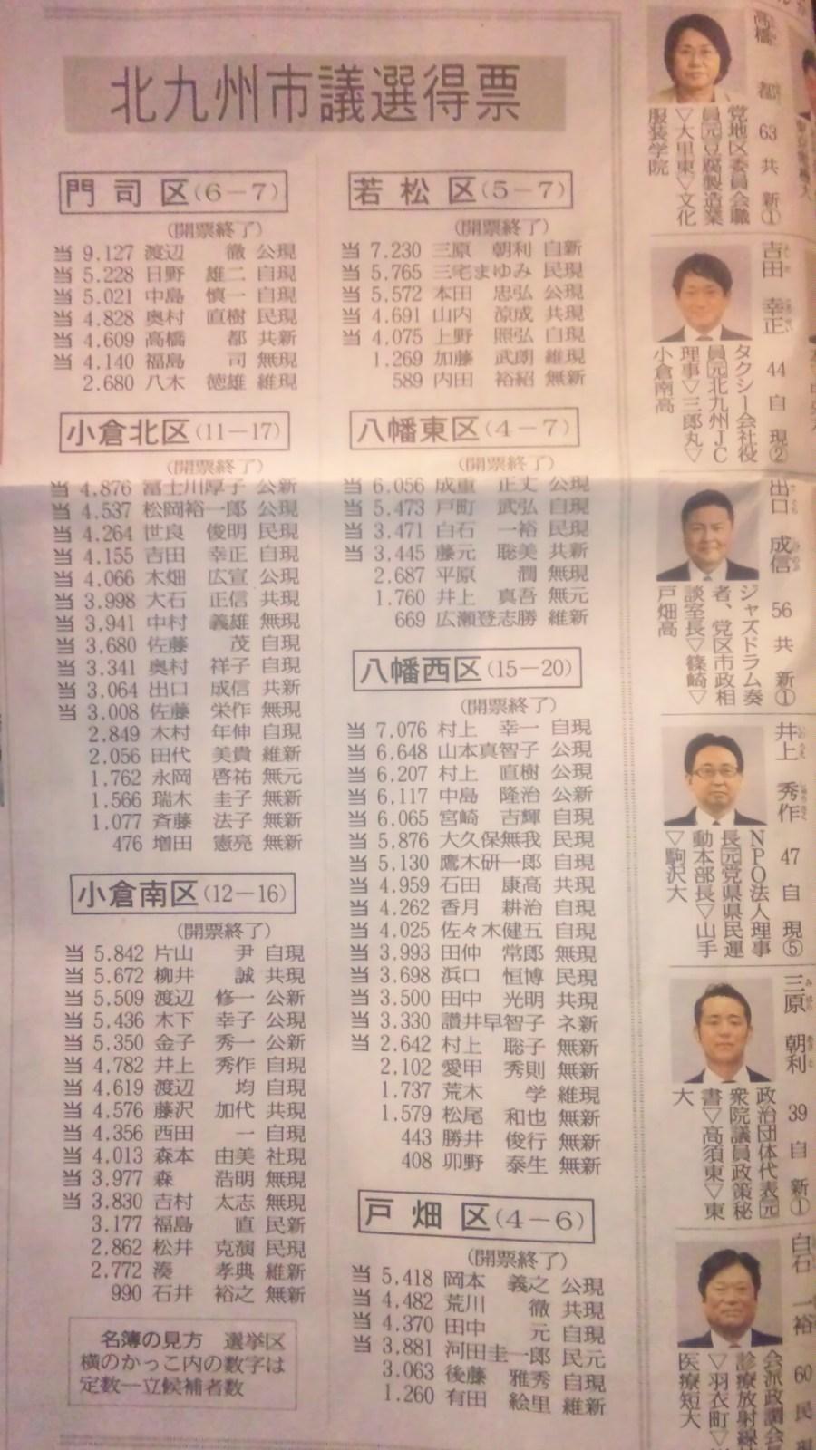 JUNSKY blog 北九州市議選で日本...