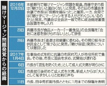 Nishinippon_201701120004_IIDUKA-001.jpg