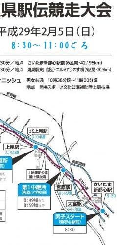 第84回埼玉県駅伝競走大会 平成29年2月5日 ①