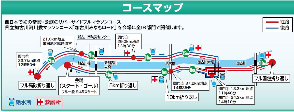 加古川マラソンコース図