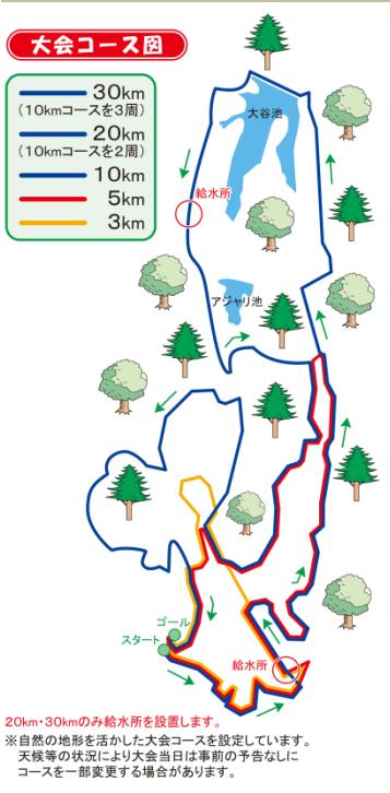 信太山コース図