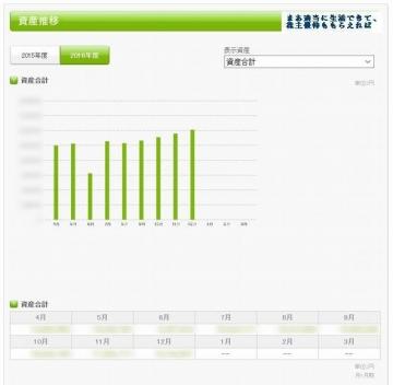 kakeibon 資産推移 201612
